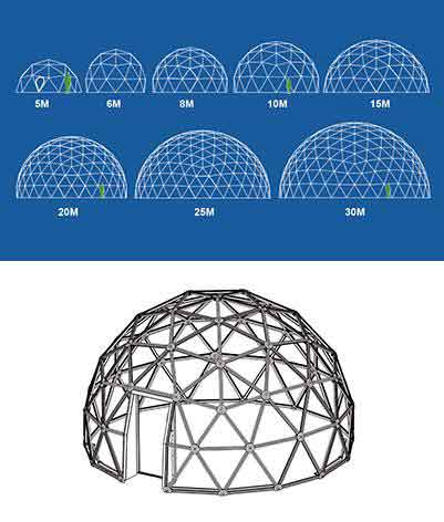 shelter-pc-dome-data